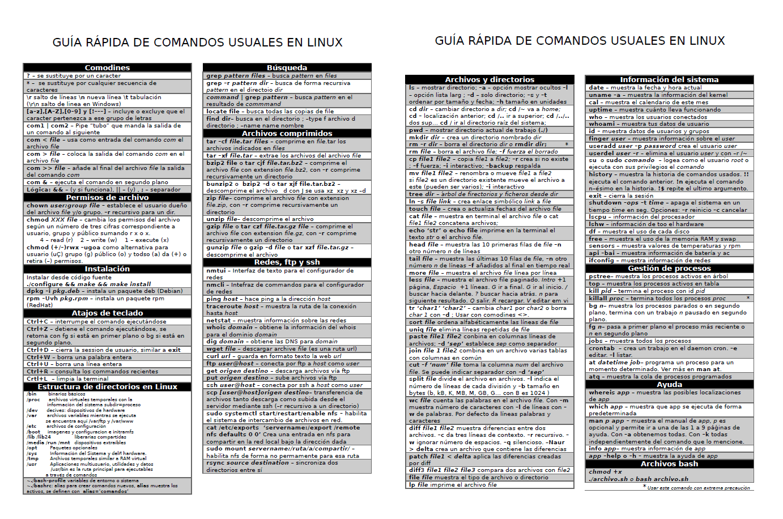 Guía rápida de comandos usuales en linux
